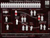 Titus Andronicus: A History of Violence (jpeg; thumbnail)