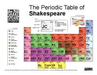 The Period Table of Shakespeare (click for watermarked view; available for purchase at Teachers Pay Teachers)